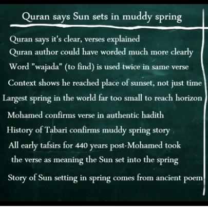 QuranMuddySpringPoints