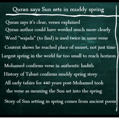 QuranMuddySpringPoints